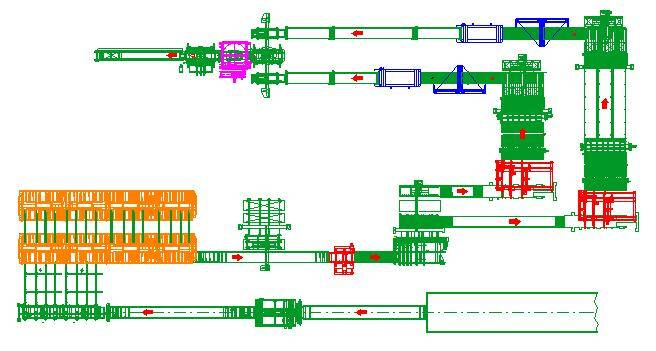 Movimentação e Automação - Lines for automation systems - cooling, profiling and sizing line for polyurethane