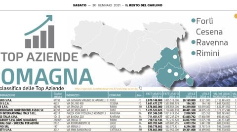 "SCM Group entre os dez primeiros do ""Top Aziende Romagna"""
